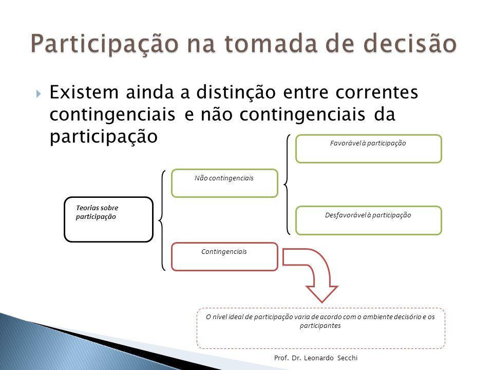  Existem ainda a distinção entre correntes contingenciais e não contingenciais da participação Prof. Dr. Leonardo Secchi Teorias sobre participação N