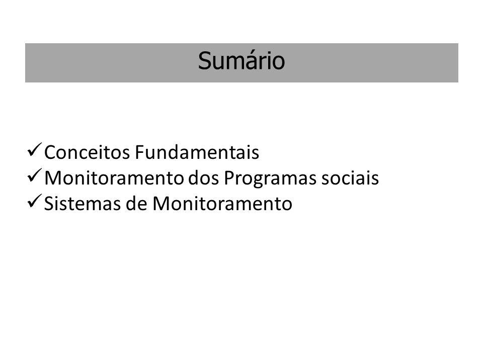 Sumário Conceitos Fundamentais Monitoramento dos Programas sociais Sistemas de Monitoramento