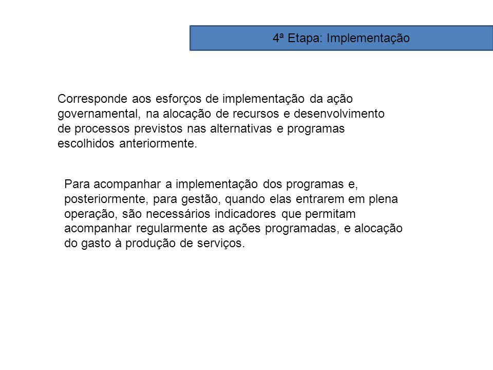 4ª Etapa: Implementação Corresponde aos esforços de implementação da ação governamental, na alocação de recursos e desenvolvimento de processos previs