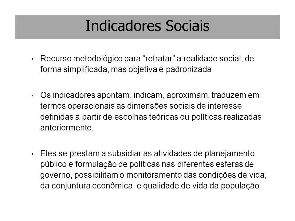 """Recurso metodológico para """"retratar"""" a realidade social, de forma simplificada, mas objetiva e padronizada Os indicadores apontam, indicam, aproximam,"""