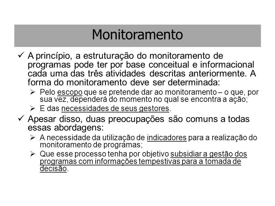 Monitoramento A princípio, a estruturação do monitoramento de programas pode ter por base conceitual e informacional cada uma das três atividades desc