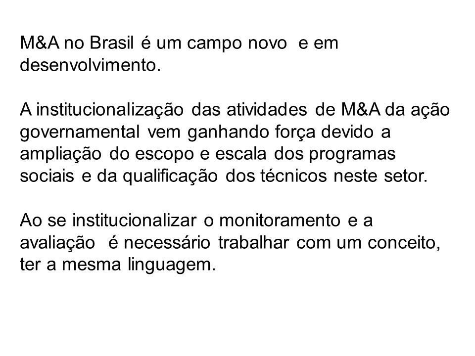 M&A no Brasil é um campo novo e em desenvolvimento. A institucionalização das atividades de M&A da ação governamental vem ganhando força devido a ampl
