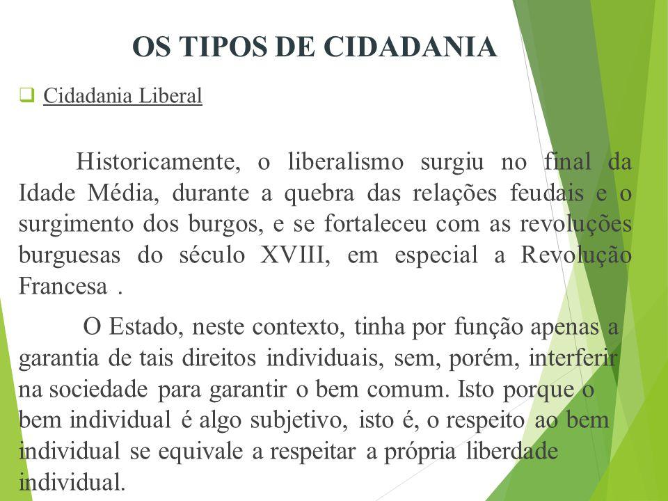  Cidadania Liberal Historicamente, o liberalismo surgiu no final da Idade Média, durante a quebra das relações feudais e o surgimento dos burgos, e se fortaleceu com as revoluções burguesas do século XVIII, em especial a Revolução Francesa.