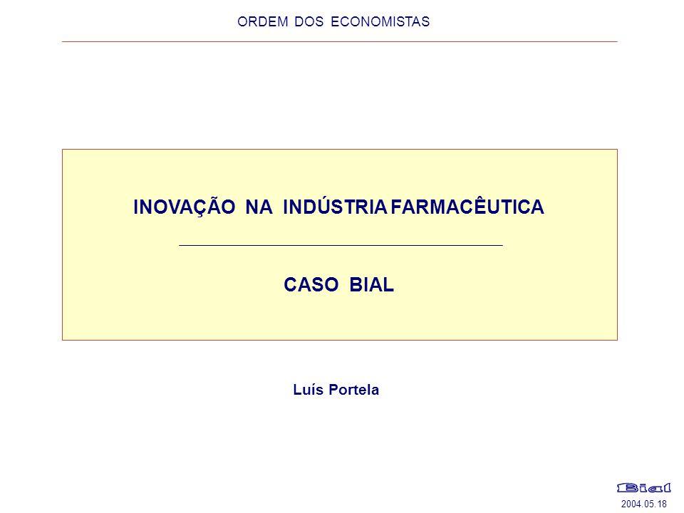 Luís Portela INOVAÇÃO NA INDÚSTRIA FARMACÊUTICA CASO BIAL ORDEM DOS ECONOMISTAS 2004.05.18