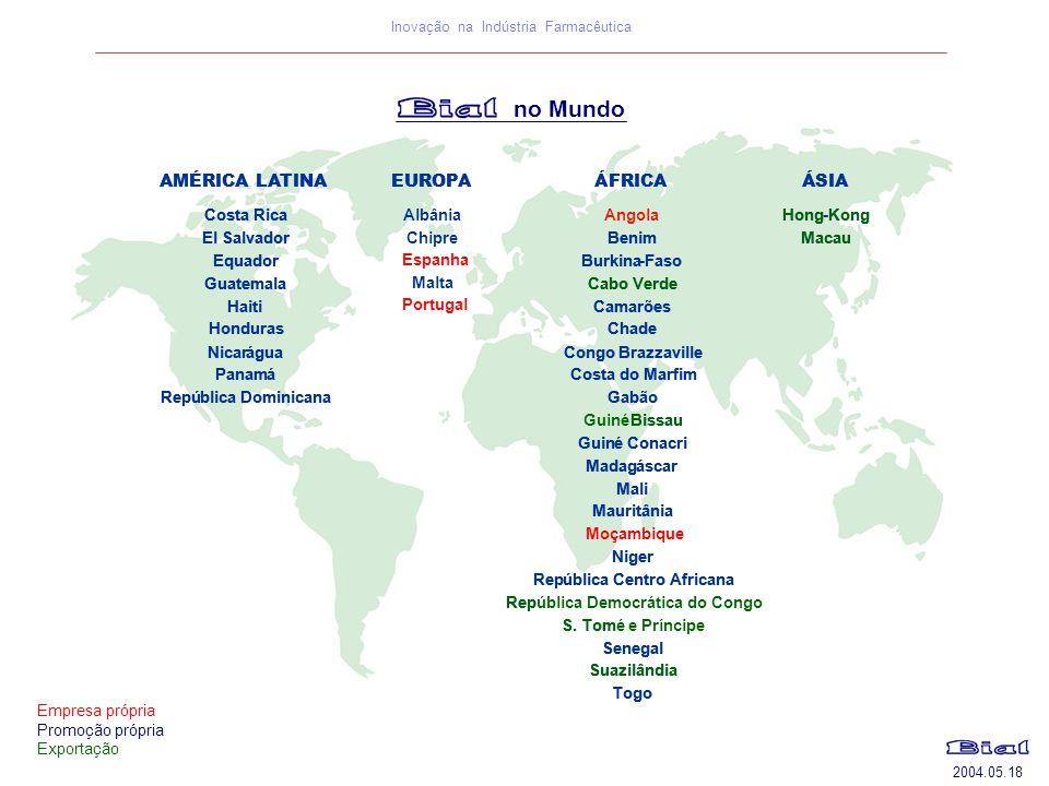 2004.05.18 Inovação na Indústria Farmacêutica Empresa própria Promoção própria Exportação no Mundo AMÉRICA LATINAEUROPAÁFRICAÁSIA Costa RicaAlbâniaHon