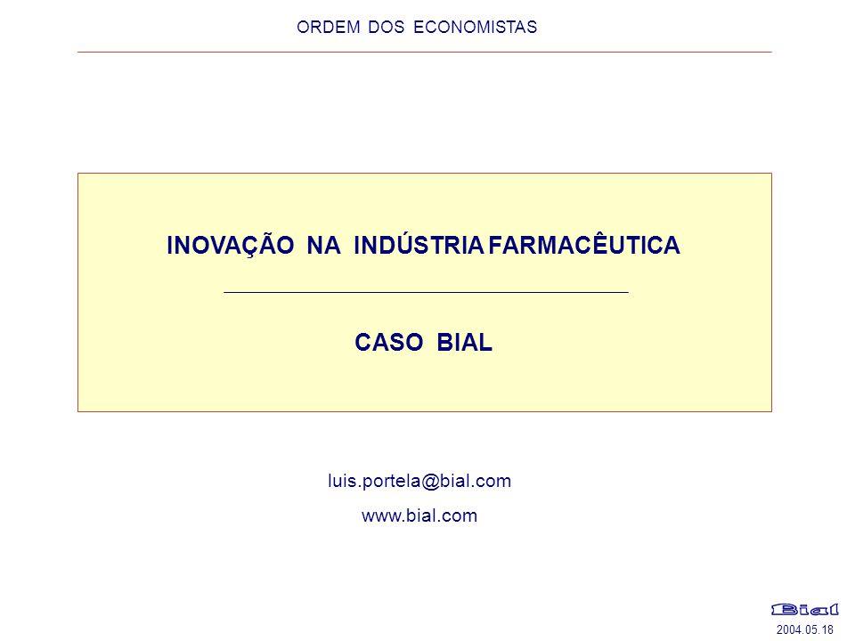 INOVAÇÃO NA INDÚSTRIA FARMACÊUTICA CASO BIAL ORDEM DOS ECONOMISTAS 2004.05.18 luis.portela@bial.com www.bial.com