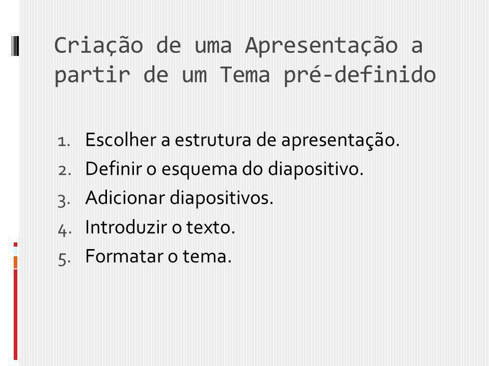 Criação de uma Apresentação a partir de um Tema pré-definido 1. Escolher a estrutura de apresentação. 2. Definir o esquema do diapositivo. 3. Adiciona