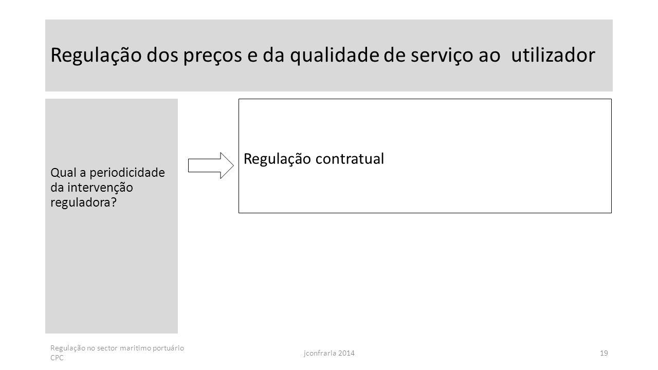 Regulação dos preços e da qualidade de serviço ao utilizador Regulação contratual Regulação no sector maritimo portuário CPC 19jconfraria 2014 Qual a periodicidade da intervenção reguladora