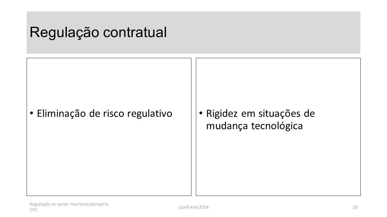 Regulação contratual Eliminação de risco regulativo Rigidez em situações de mudança tecnológica Regulação no sector maritimo portuário CPC jconfraria 201420