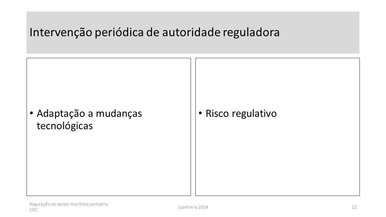 Intervenção periódica de autoridade reguladora Adaptação a mudanças tecnológicas Risco regulativo Regulação no sector maritimo portuário CPC jconfraria 201422