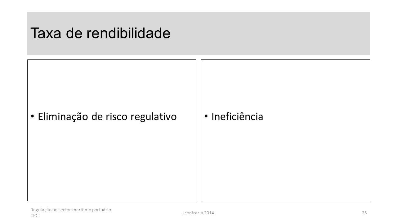 Taxa de rendibilidade Eliminação de risco regulativo Ineficiência Regulação no sector maritimo portuário CPC jconfraria 201423