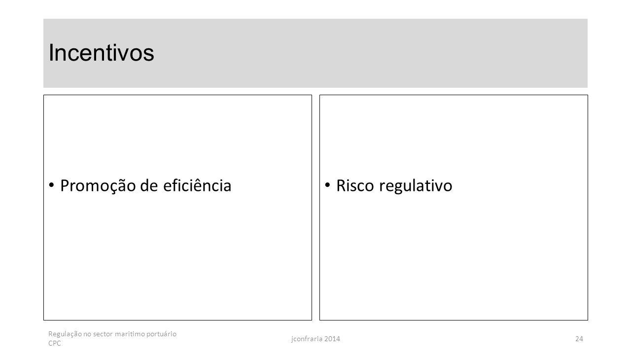 Incentivos Promoção de eficiência Risco regulativo Regulação no sector maritimo portuário CPC jconfraria 201424