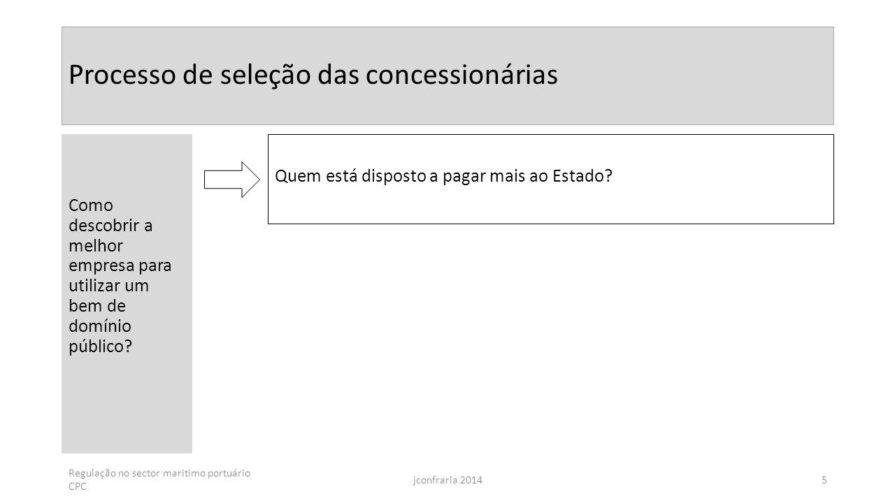 Processo de seleção das concessionárias Como descobrir a melhor empresa para utilizar um bem de domínio público.