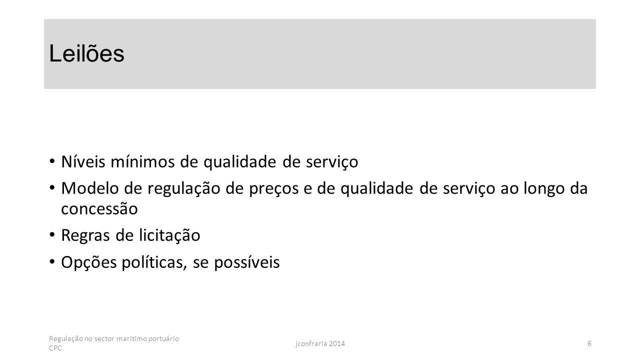Leilões Níveis mínimos de qualidade de serviço Modelo de regulação de preços e de qualidade de serviço ao longo da concessão Regras de licitação Opções políticas, se possíveis Regulação no sector maritimo portuário CPC jconfraria 20146