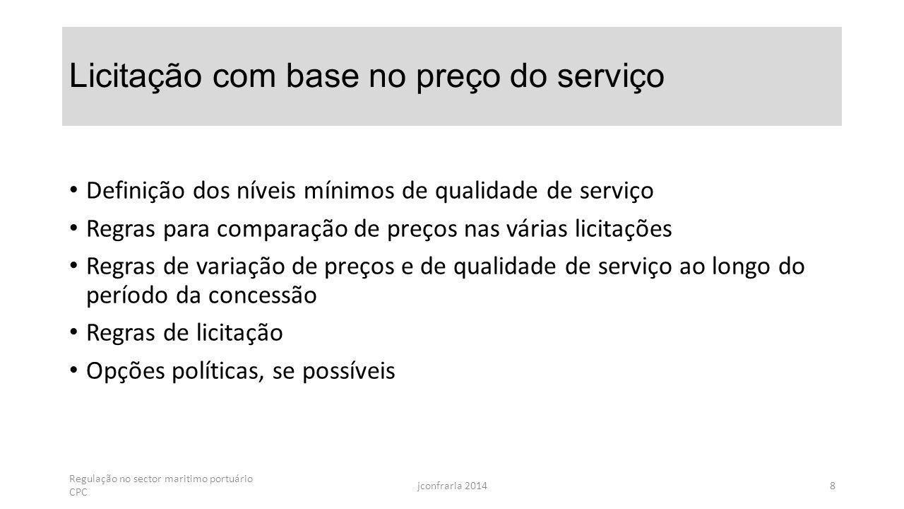 Licitação com base no preço do serviço Definição dos níveis mínimos de qualidade de serviço Regras para comparação de preços nas várias licitações Regras de variação de preços e de qualidade de serviço ao longo do período da concessão Regras de licitação Opções políticas, se possíveis Regulação no sector maritimo portuário CPC jconfraria 20148