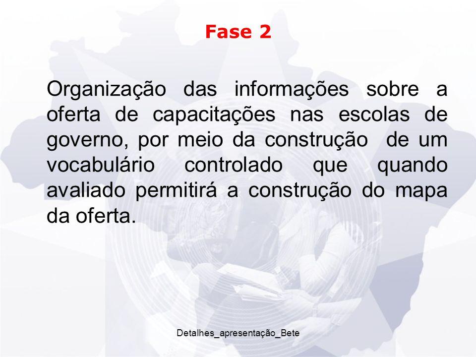 Detalhes_apresentação_Bete Fase 2 Organização das informações sobre a oferta de capacitações nas escolas de governo, por meio da construção de um vocabulário controlado que quando avaliado permitirá a construção do mapa da oferta.