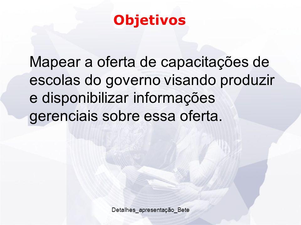 Detalhes_apresentação_Bete Objetivos Mapear a oferta de capacitações de escolas do governo visando produzir e disponibilizar informações gerenciais sobre essa oferta.