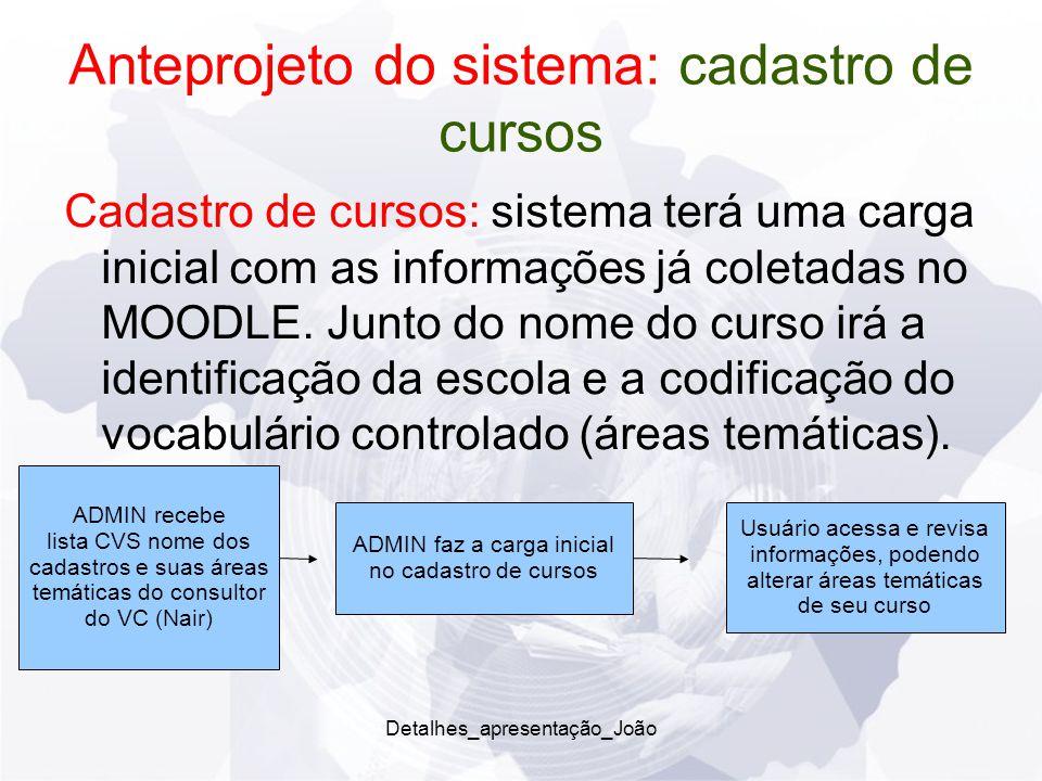Anteprojeto do sistema: cadastro de cursos Cadastro de cursos: sistema terá uma carga inicial com as informações já coletadas no MOODLE.