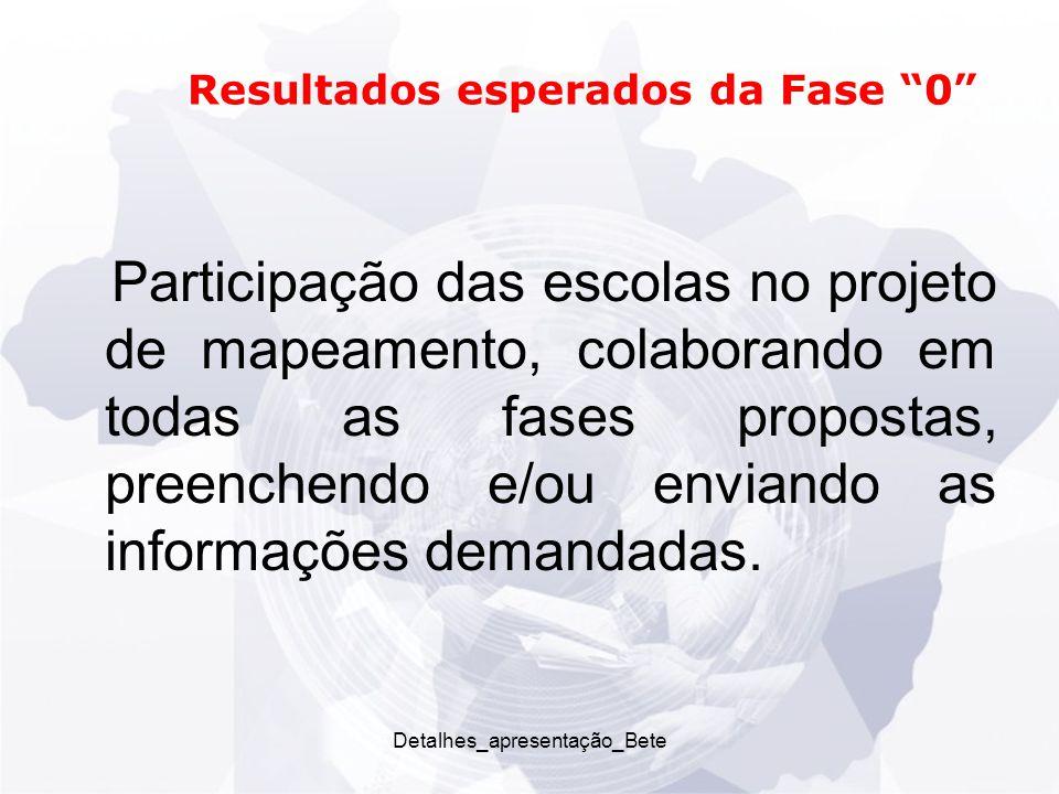 Detalhes_apresentação_Bete Resultados esperados da Fase 0 Participação das escolas no projeto de mapeamento, colaborando em todas as fases propostas, preenchendo e/ou enviando as informações demandadas.