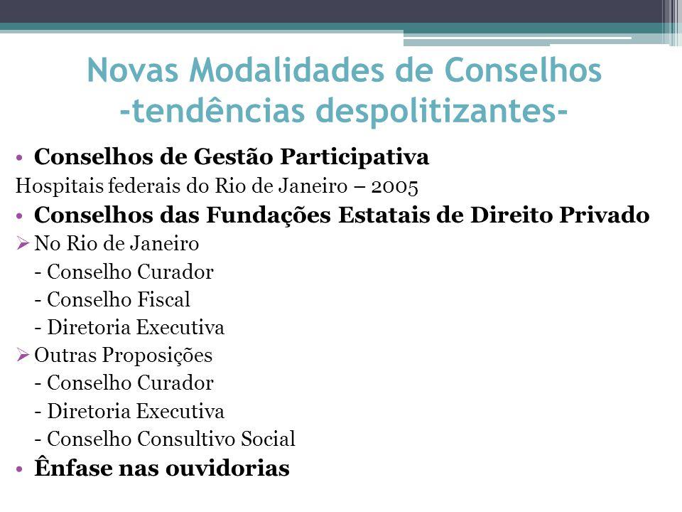 Novas Modalidades de Conselhos -tendências despolitizantes- Conselhos de Gestão Participativa Hospitais federais do Rio de Janeiro – 2005 Conselhos da