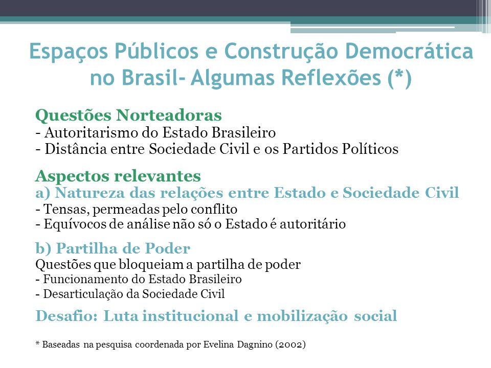 Espaços Públicos e Construção Democrática no Brasil- Algumas Reflexões (*) Questões Norteadoras - Autoritarismo do Estado Brasileiro - Distância entre