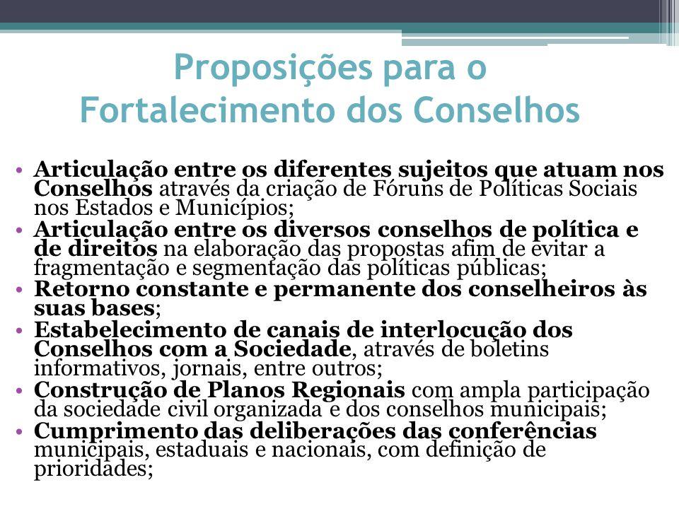 Proposições para o Fortalecimento dos Conselhos Articulação entre os diferentes sujeitos que atuam nos Conselhos através da criação de Fóruns de Polít