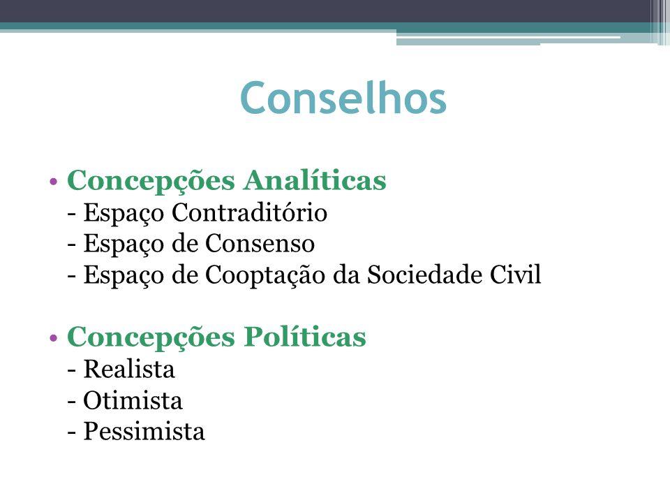 Conselhos Concepções Analíticas - Espaço Contraditório - Espaço de Consenso - Espaço de Cooptação da Sociedade Civil Concepções Políticas - Realista - Otimista - Pessimista