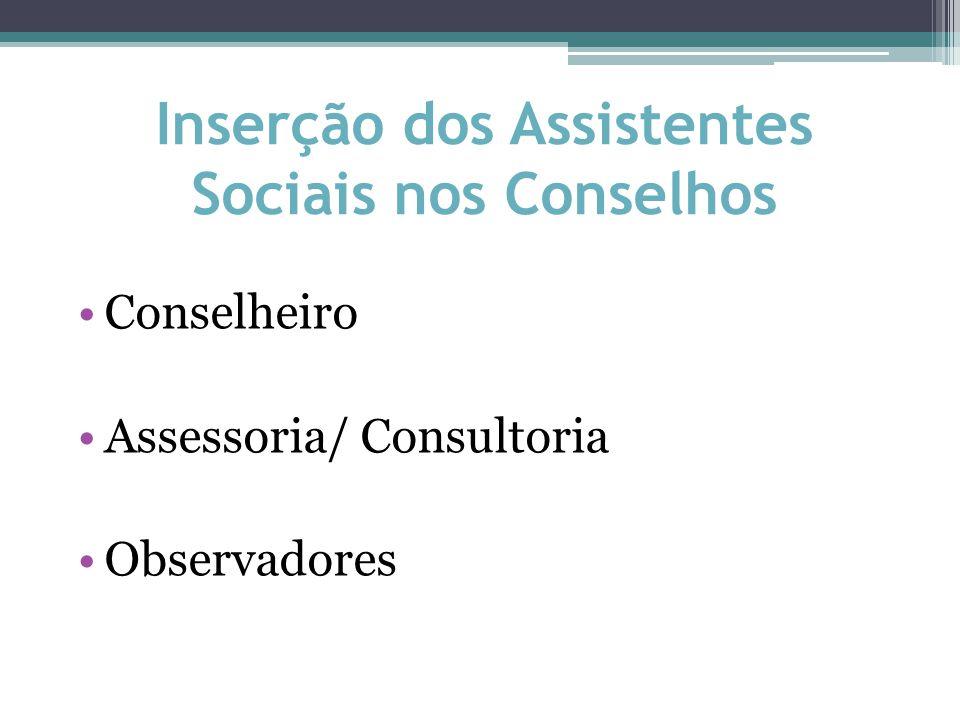 Inserção dos Assistentes Sociais nos Conselhos Conselheiro Assessoria/ Consultoria Observadores