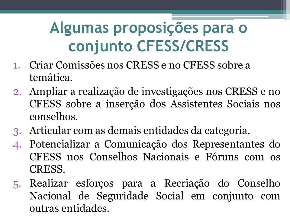 Algumas proposições para o conjunto CFESS/CRESS 1.Criar Comissões nos CRESS e no CFESS sobre a temática.