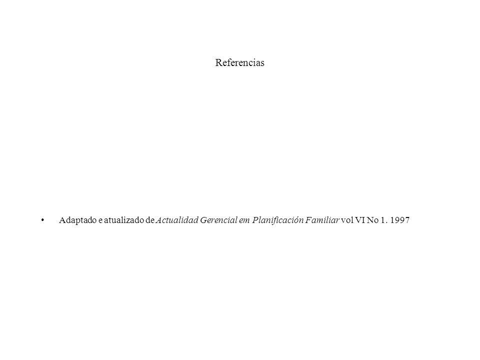 Referencias Adaptado e atualizado de Actualidad Gerencial em Planificación Familiar vol VI No 1.