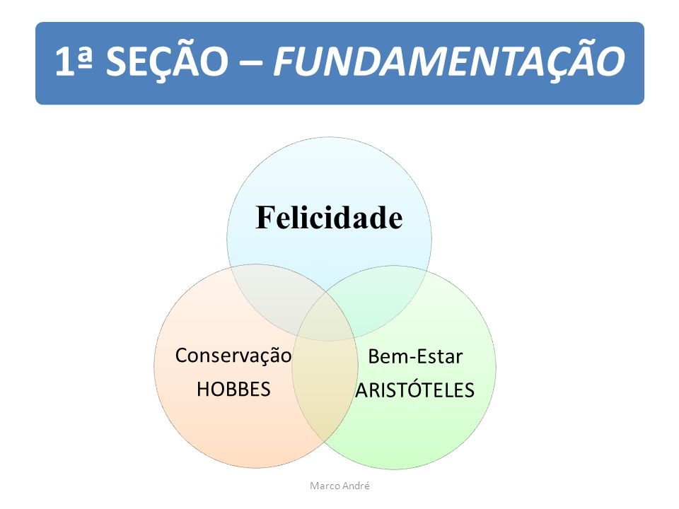 1ª SEÇÃO – FUNDAMENTAÇÃO Felicidade Bem-Estar ARISTÓTELES Conservação HOBBES Marco André