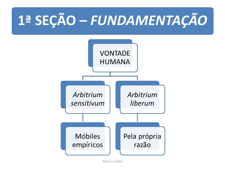 1ª SEÇÃO – FUNDAMENTAÇÃO VONTADE HUMANA Arbitrium liberum Pela própria razão Arbitrium sensitivum Móbiles empíricos Marco André