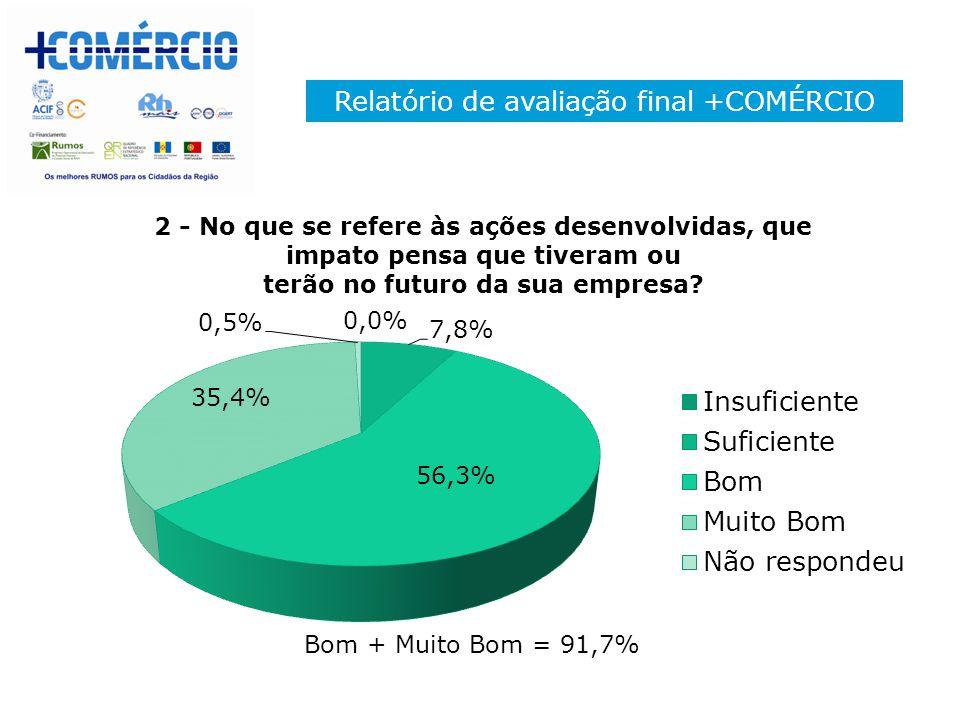 Relatório de avaliação final +COMÉRCIO Bom + Muito Bom = 91,7%