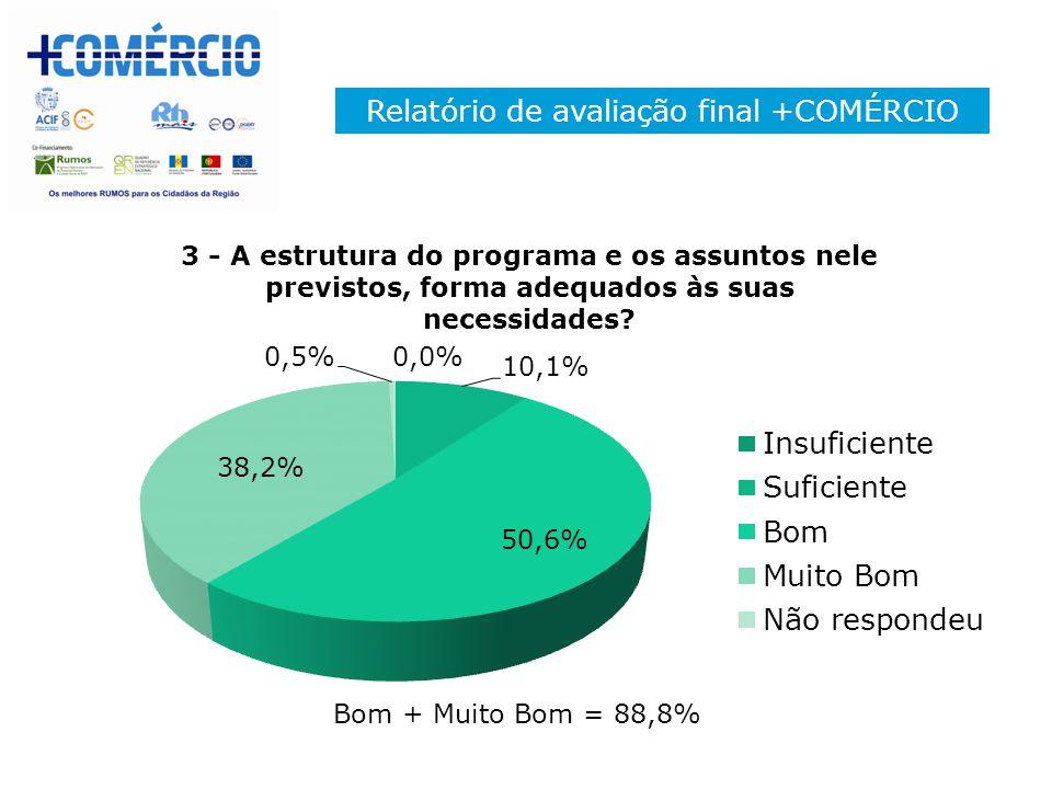 Relatório de avaliação final +COMÉRCIO Bom + Muito Bom = 88,8%