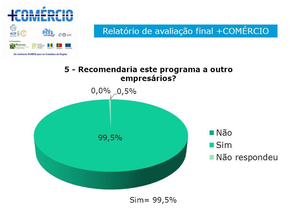Relatório de avaliação final +COMÉRCIO Sim= 99,5%