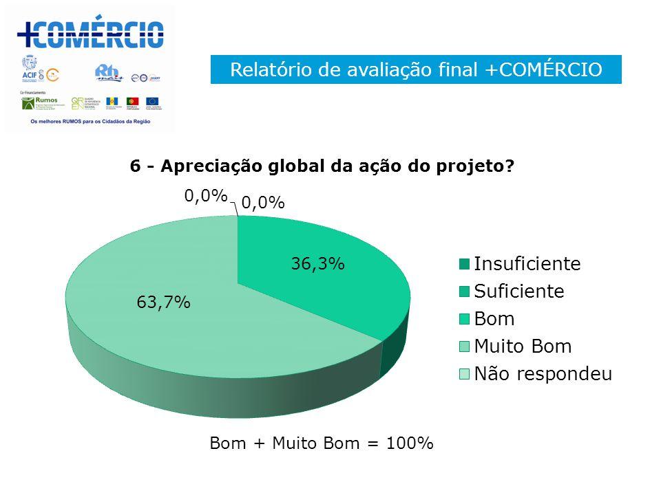 Relatório de avaliação final +COMÉRCIO Bom + Muito Bom = 100%