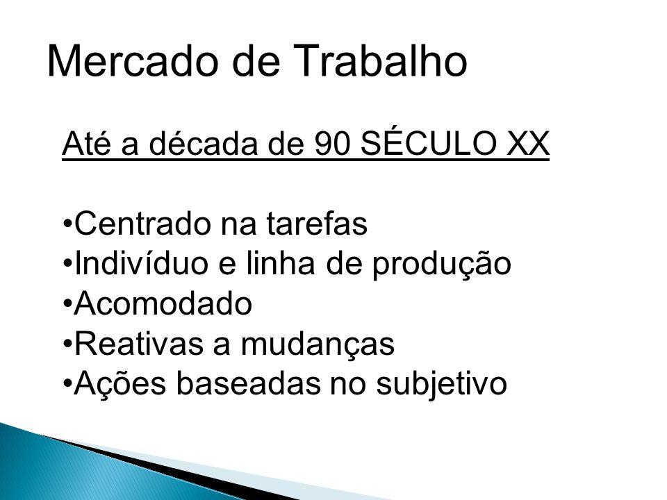 Mercado de Trabalho Até a década de 90 SÉCULO XX Centrado na tarefas Indivíduo e linha de produção Acomodado Reativas a mudanças Ações baseadas no sub
