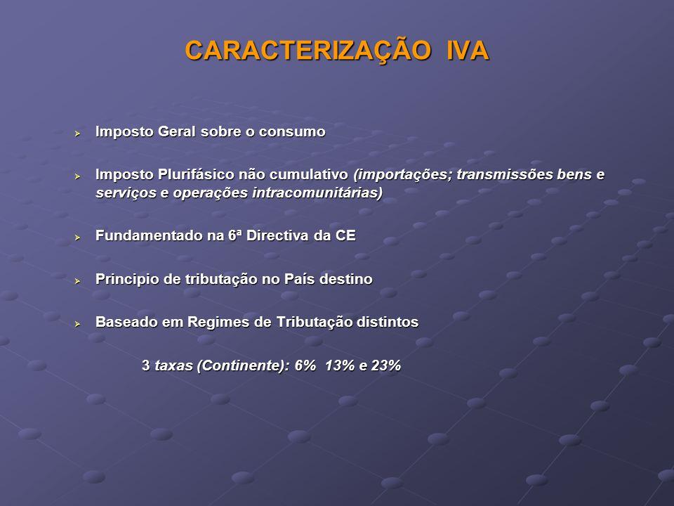CARACTERIZAÇÃO IVA  Imposto Geral sobre o consumo  Imposto Plurifásico não cumulativo (importações; transmissões bens e serviços e operações intraco