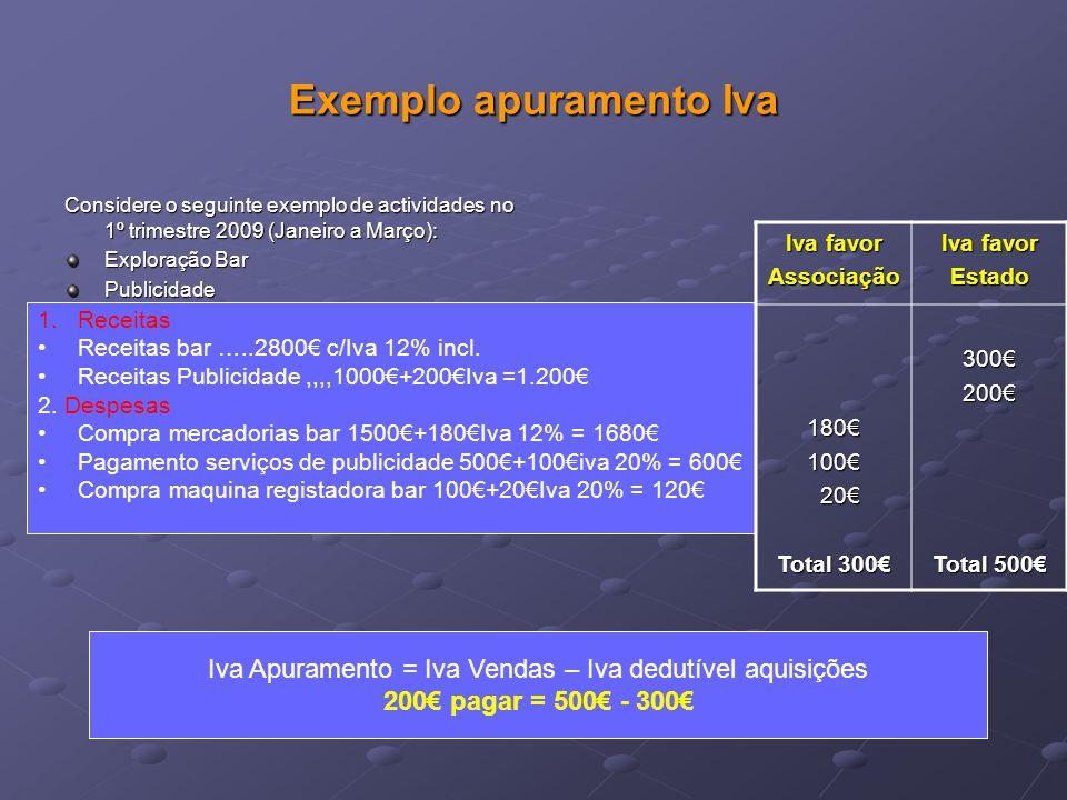 Exemplo apuramento Iva Considere o seguinte exemplo de actividades no 1º trimestre 2009 (Janeiro a Março): Exploração Bar Publicidade 1.Receitas Recei