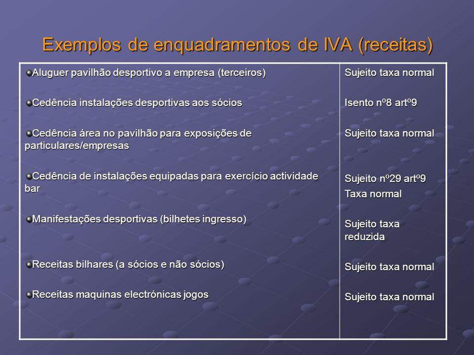 Exemplos de enquadramentos de IVA (receitas) Aluguer pavilhão desportivo a empresa (terceiros) Cedência instalações desportivas aos sócios Cedência ár