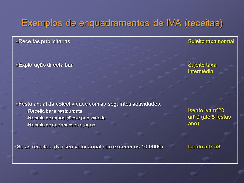 Exemplos de enquadramentos de IVA (receitas) Receitas publicitárias Exploração directa bar Festa anual da colectividade com as seguintes actividades: