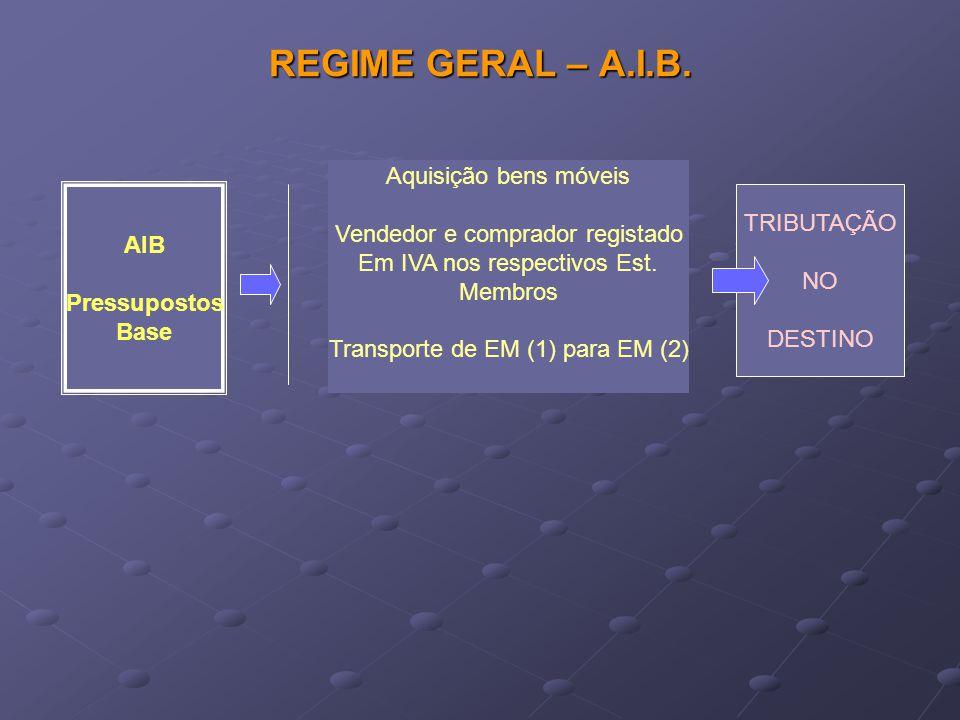 REGIME GERAL – A.I.B. AIB Pressupostos Base Aquisição bens móveis Vendedor e comprador registado Em IVA nos respectivos Est. Membros Transporte de EM