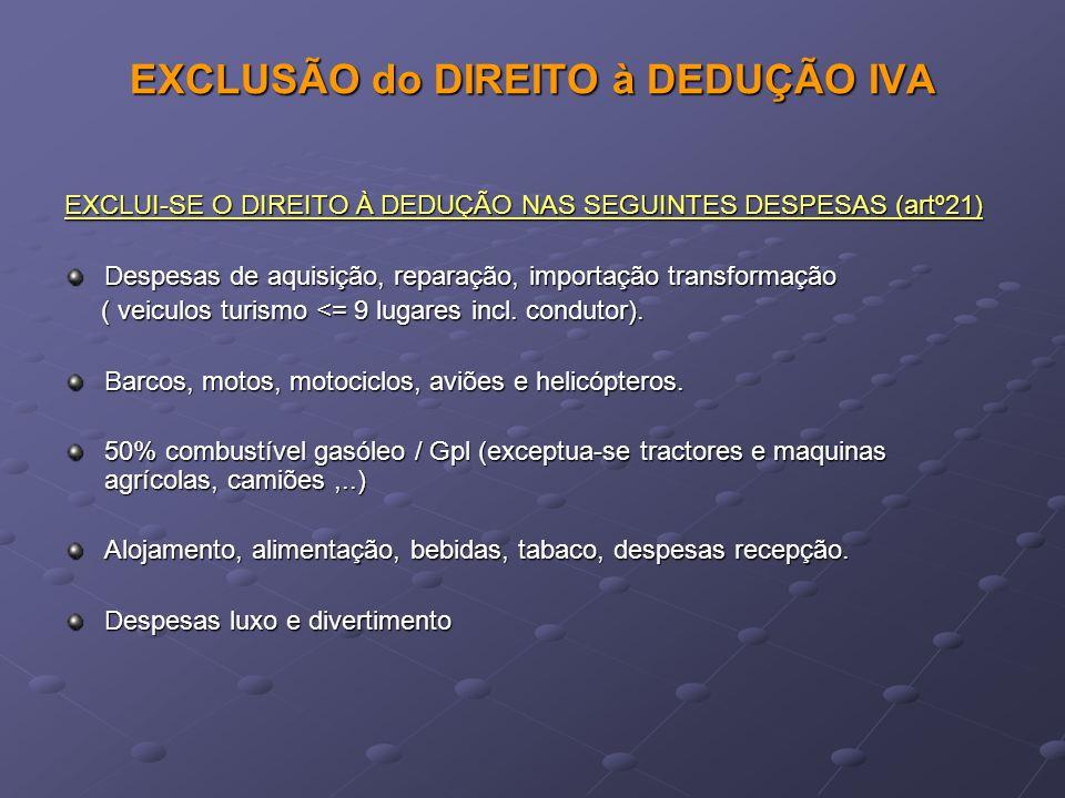 EXCLUSÃO do DIREITO à DEDUÇÃO IVA EXCLUI-SE O DIREITO À DEDUÇÃO NAS SEGUINTES DESPESAS (artº21) Despesas de aquisição, reparação, importação transform