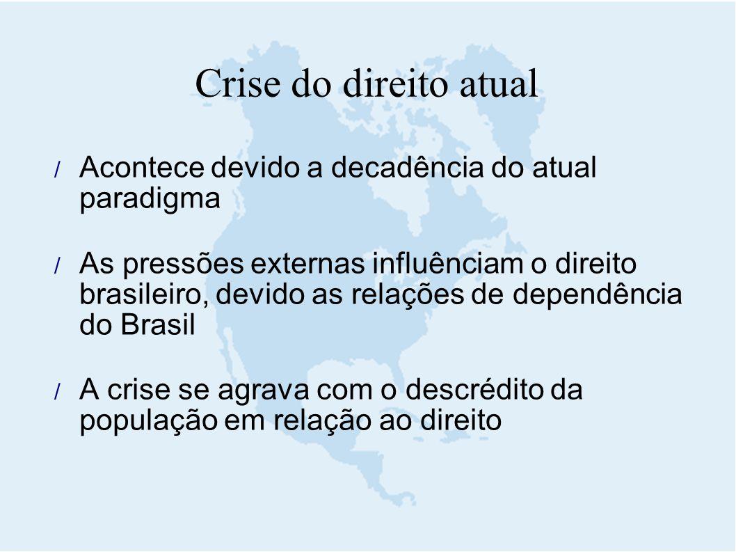 Acontece devido a decadência do atual paradigma  As pressões externas influênciam o direito brasileiro, devido as relações de dependência do Brasil