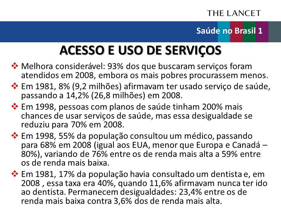 ACESSO E USO DE SERVIÇOS  Melhora considerável: 93% dos que buscaram serviços foram atendidos em 2008, embora os mais pobres procurassem menos.  Em