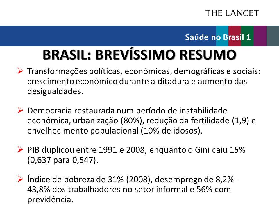 BRASIL: BREVÍSSIMO RESUMO  Transformações políticas, econômicas, demográficas e sociais: crescimento econômico durante a ditadura e aumento das desig