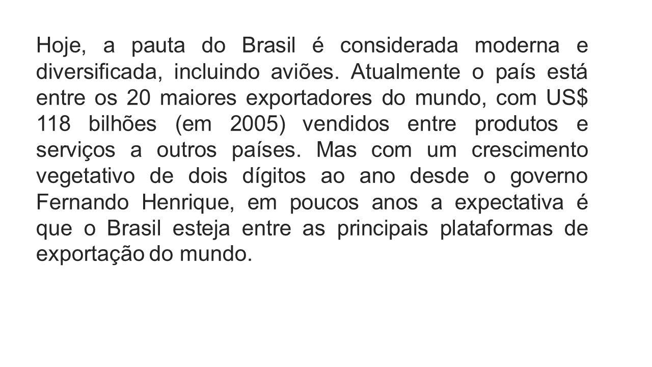 Hoje, a pauta do Brasil é considerada moderna e diversificada, incluindo aviões. Atualmente o país está entre os 20 maiores exportadores do mundo, com