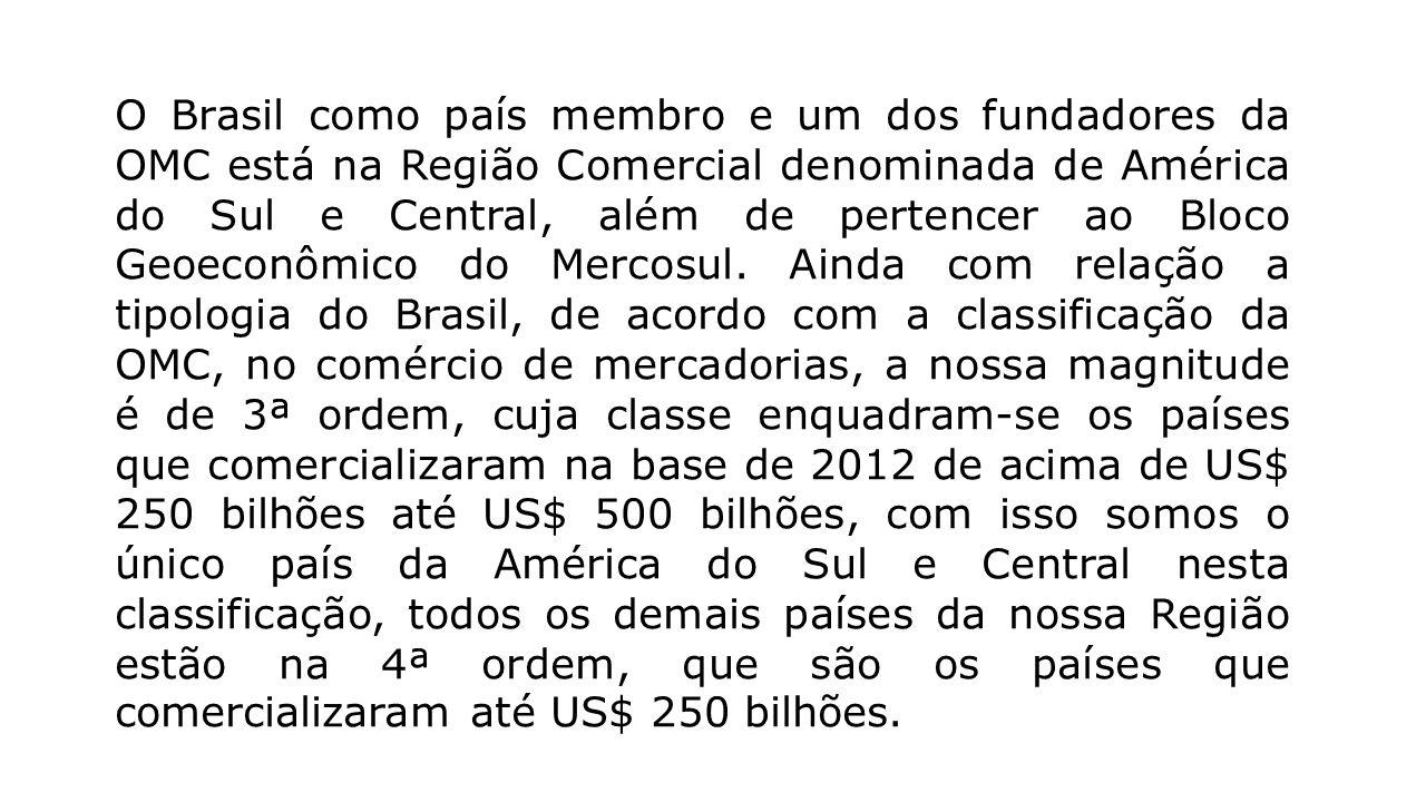 O Brasil como país membro e um dos fundadores da OMC está na Região Comercial denominada de América do Sul e Central, além de pertencer ao Bloco Geoec