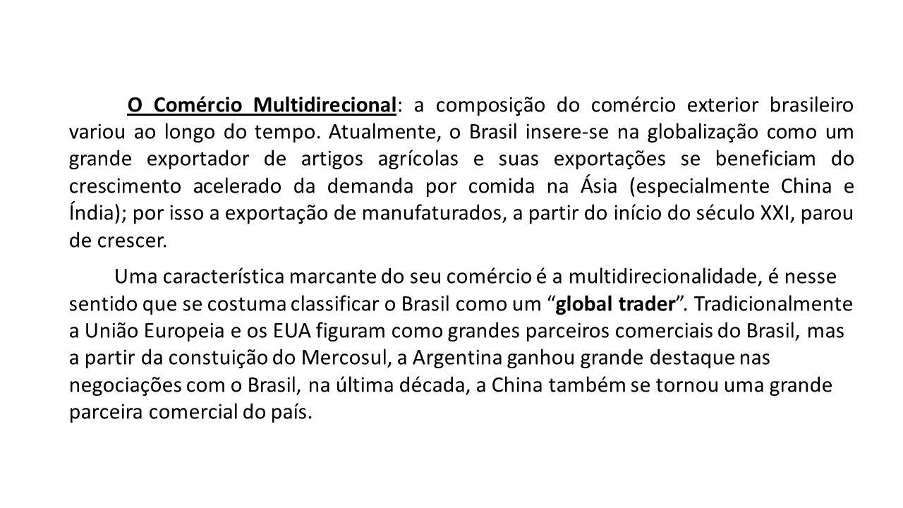 composição do comércio exterior brasileiro variou ao longo do tempo. Atualmente, o Brasil insere-se na globalização l, a Argentina ganhou grande desta