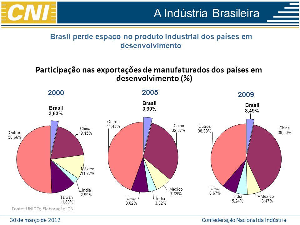 30 de março de 2012Confederação Nacional da Indústria30 de março de 2012Confederação Nacional da Indústria Participação nas exportações de manufaturad